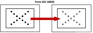 ISO18844